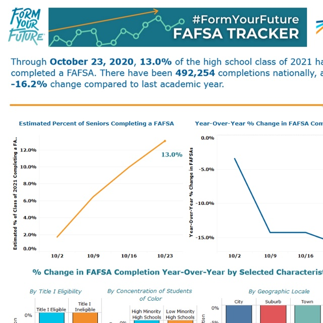 #FormYourFuture FAFSA Tracker Gets a Makeover, Returns for '21-22 Cycle